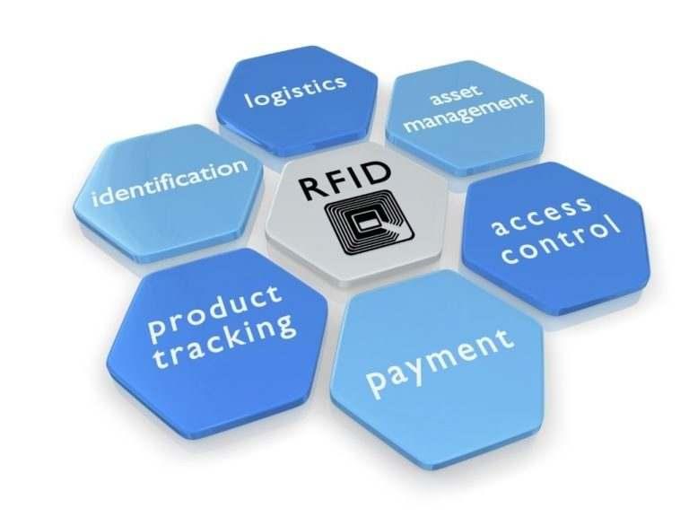 RFID - Resatec